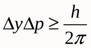 uncertainty formula