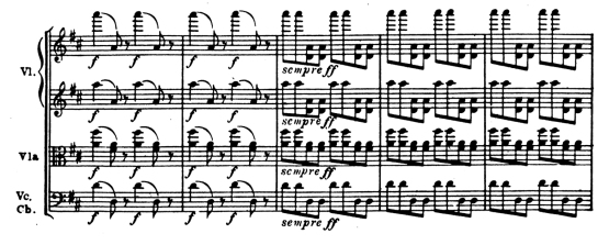 Beethoven symphony 9 strings